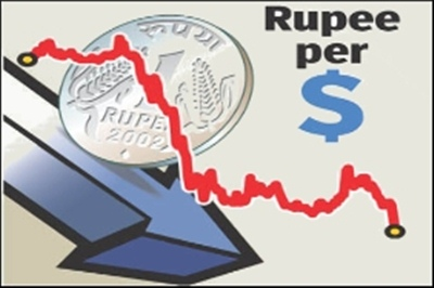 Rupee extends its losses as Dollar gains on US yields multiyear high