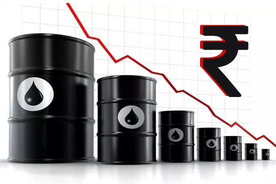 Rupee edges higher, helped by decline in Oil prices