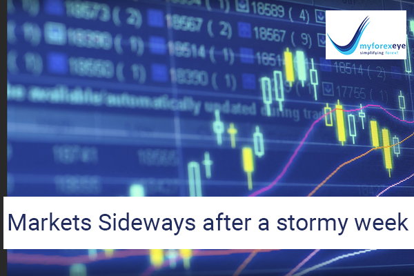 Markets sideways after a stormy week