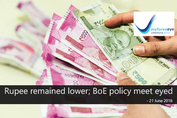 Rupee remained lower; BoE policy meet eyed