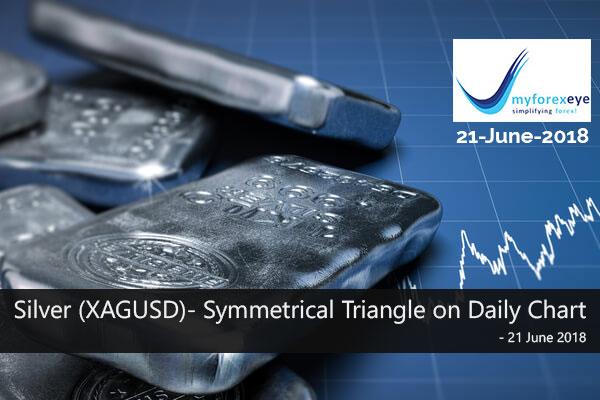 Silver (XAGUSD)- Symmetrical Triangle on Daily Chart