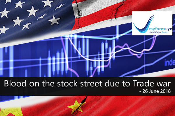 Blood on the stock street due to trade war