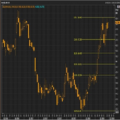 Rupee likely to hold all time lows
