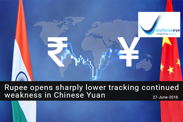 Rupee opens sharply lower tracking continued weakness in Chinese Yuan