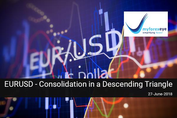 EURUSD - Consolidation in a Descending Triangle