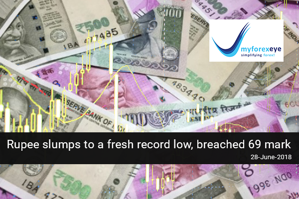 Rupee slumps to a fresh record low, breached 69 mark