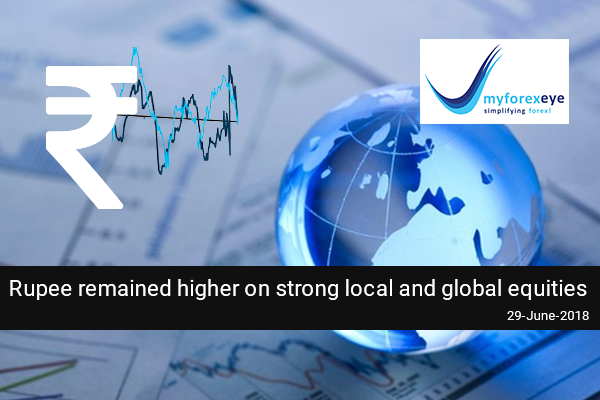 Rupee remained higher on strong local and global equities