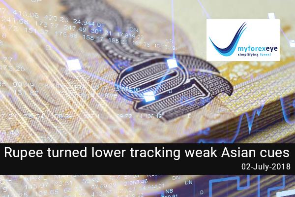 Rupee turned lower tracking weak Asian cues