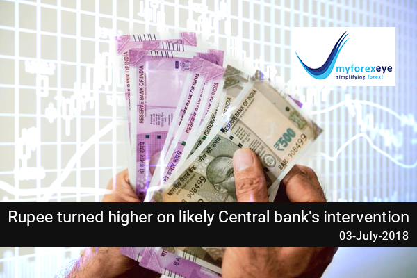 Rupee turned higher on likely Central bank's intervention