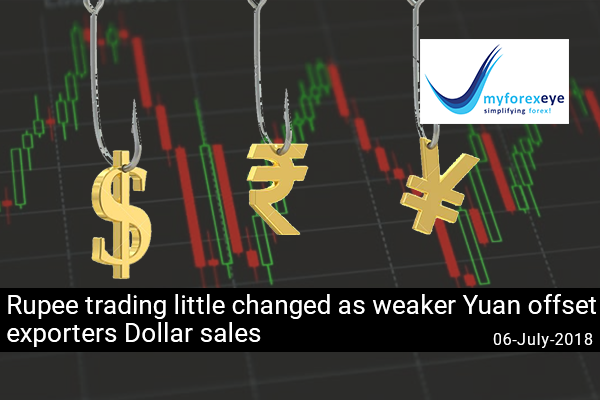 Rupee trading little changed as weaker Yuan offset exporters Dollar sales