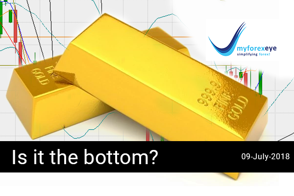Gold(XAUUSD):- Is it the bottom?
