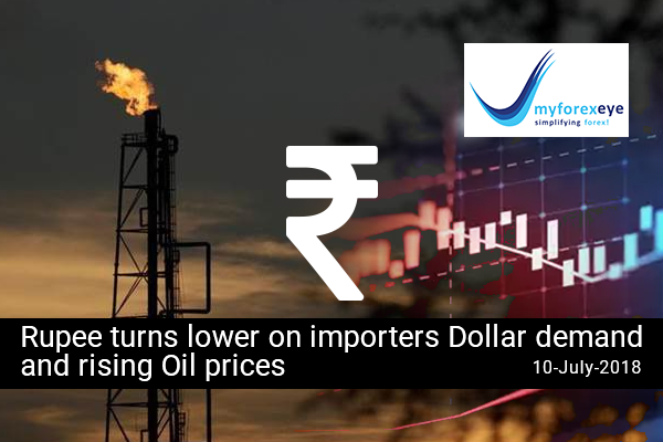 Rupee turns lower on importers Dollar demand and rising Oil prices