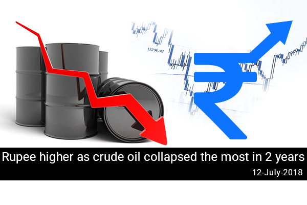 Rupee higher as crude oil collapsed the most in 2 years
