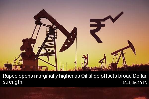 Rupee opens marginally higher as Oil slide offsets broad Dollar strength