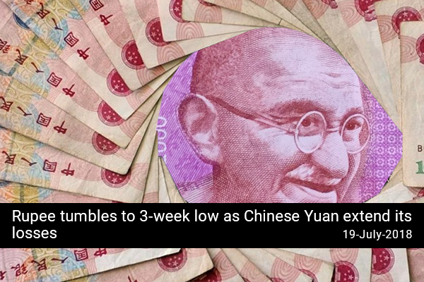 Rupee tumbles to 3-week low as Chinese Yuan extend its losses