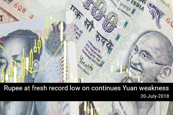 Rupee at fresh record low on continues Yuan weakness