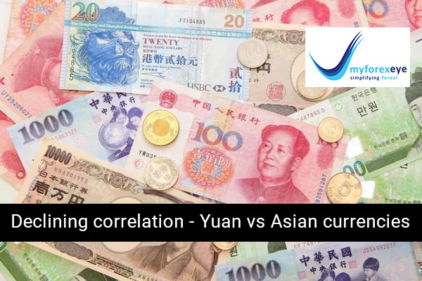 Declining correlation - Yuan vs Asian currencies - 27Jul2018