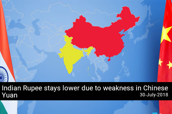 Indian Rupee stays lower due to weakness in Chinese Yuan