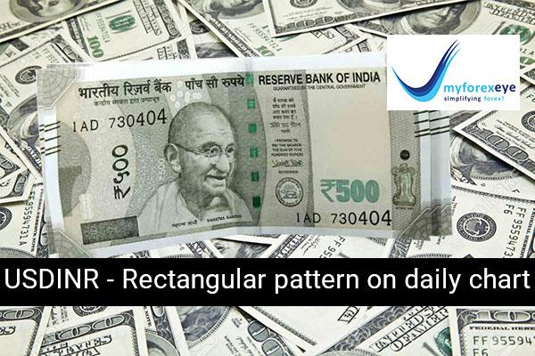 USDINR - Rectangular pattern on daily chart