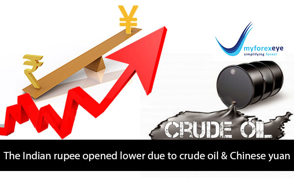 Indian rupee opened lower due to crude oil & Chinese yuan