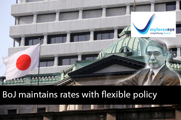 BoJ maintains rates with flexible policy
