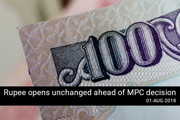 Indian Rupee Opens unchanged ahead of MPC Decision