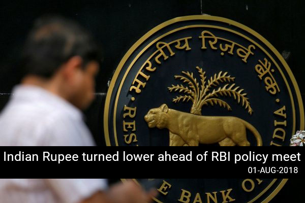 Indian Rupee turned lower ahead of RBI policy meet