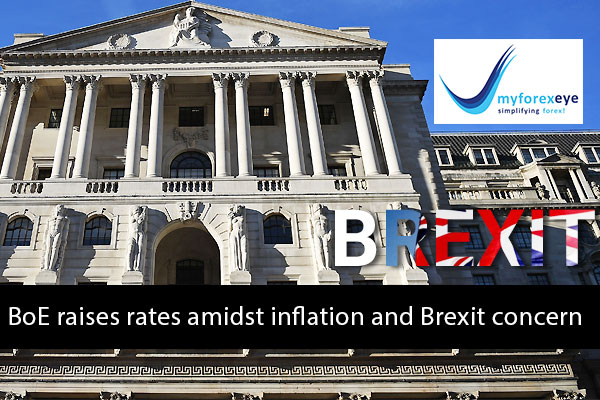 BoE unanimously raises rates amidst inflation and Brexit concerns