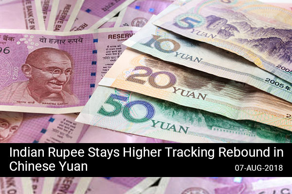 Indian Rupee Stays Higher Tracking Rebound in Chinese Yuan