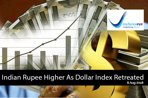 Indian Rupee Higher As Dollar Index Retreated