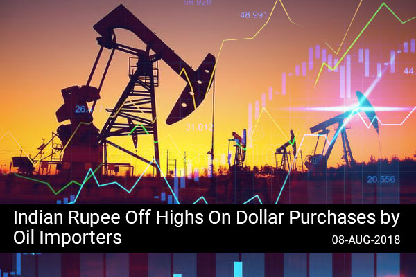 Indian Rupee Off Highs On Dollar Purchases by Oil Importers