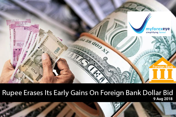 Rupee Erases Its Early Gains On Foreign Bank Dollar Bid