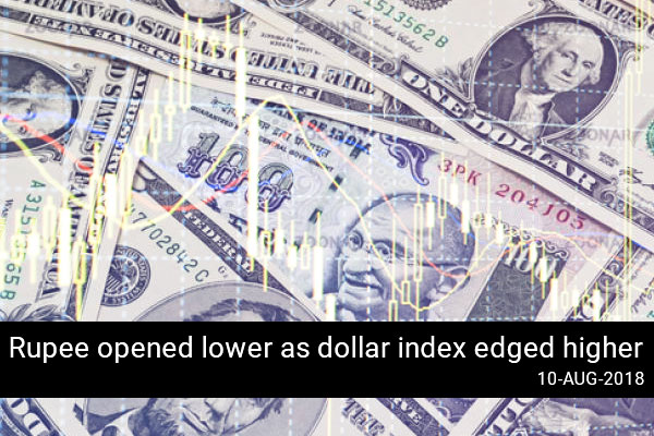 Rupee opened lower as dollar index edged higher