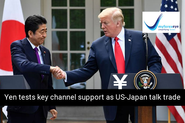 Yen tests key channel support as US-Japan talk trade