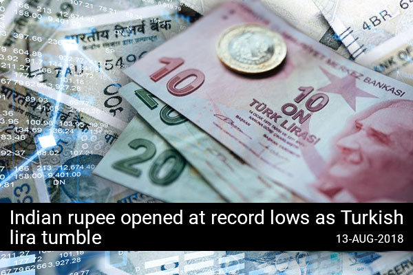Indian rupee opened at record lows as Turkish lira tumble