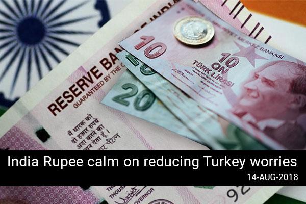 India Rupee calm on reducing Turkey worries