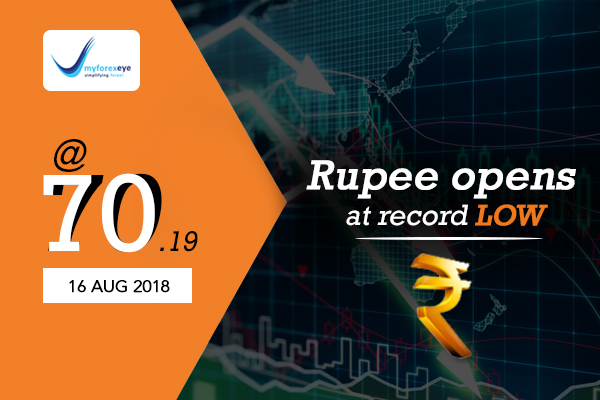 Rupee opens at record low of 70.19