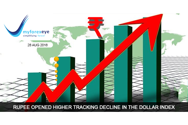 Rupee Opened Higher Tracking decline in the dollar index