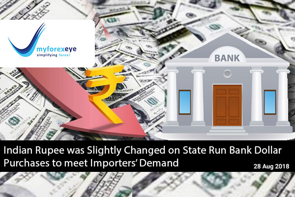Indian Rupee was Slightly Changed on State Run Bank Dollar Purchases to meet Importers' Demand