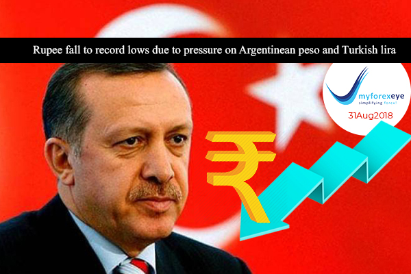 Rupee fall to record lows due to pressure on Argentinean peso and Turkish lira