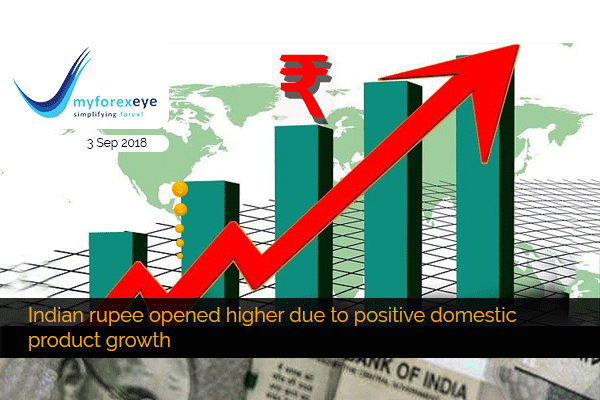 Indian rupee opened higher due to positive domestic product growth