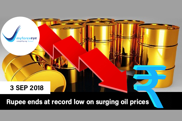 Rupee ends at record low on surging oil prices