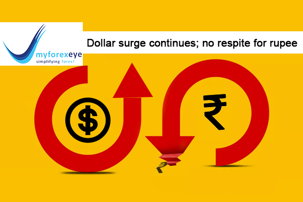 Dollar surge continues; no respite for rupee