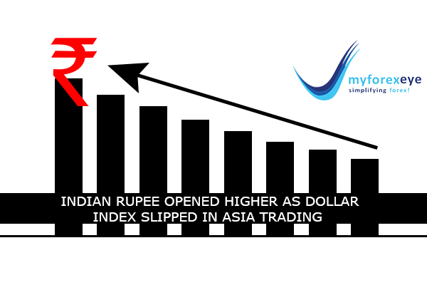 Indian rupee opened  higher as dollar index slipped in Asia trading