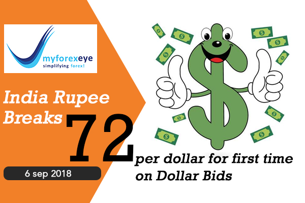 India Rupee Breaks 72 per dollar for first time on Dollar Bids