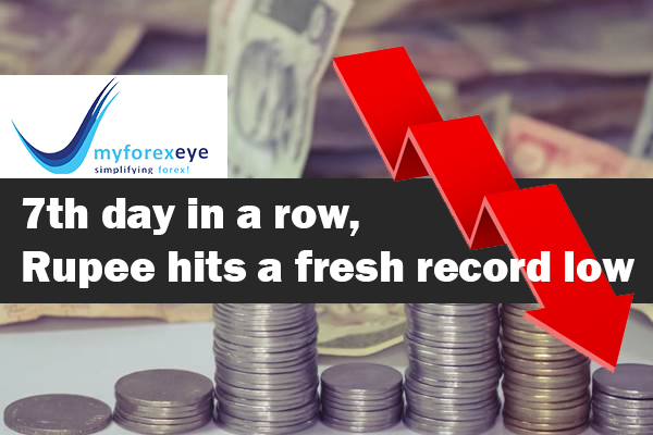7th day in a row, Rupee hits a fresh record low
