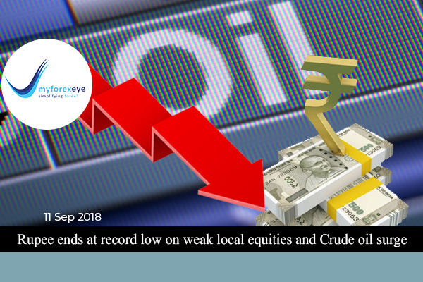 Rupee ends at record low on weak local equities and Crude oil surge