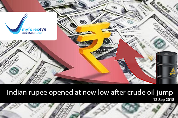 Indian rupee opened at new low after crude oil jump