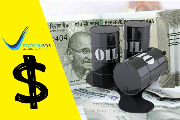 Rupee rises due to easing oil prices and dollar selling by exporters