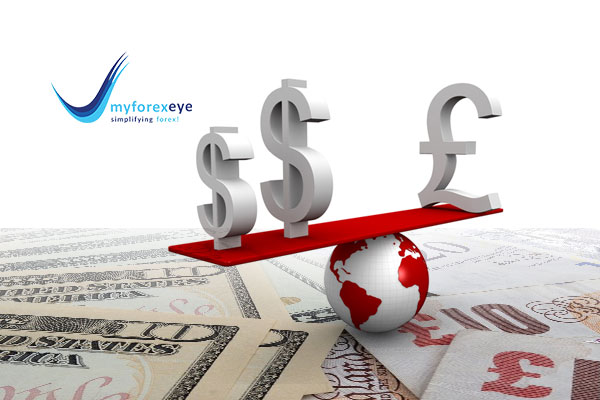 Sterling seems strong against US Dollar